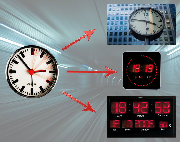Horloges base de temps